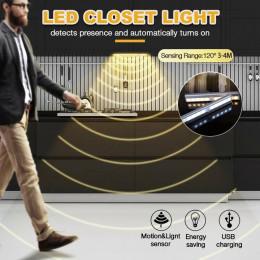 LED Closet Light