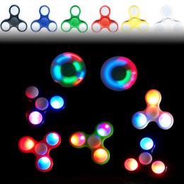 LED fingertip Gyro
